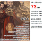 【デザイン】日本の給料&職業図鑑を見てデザイナーの仕事の本質を再認識した